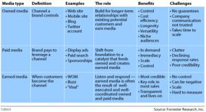 paidmediagrid